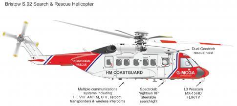 2016 Sikorsky S-92